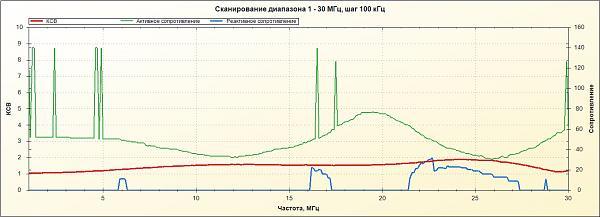 Нажмите на изображение для увеличения.  Название:график на нагру&#1.jpg Просмотров:5 Размер:151.7 Кб ID:171478