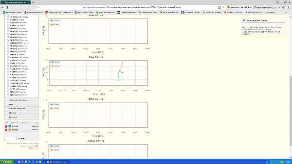 Нажмите на изображение для увеличения.  Название:RN4W VS RT4W.PNG Просмотров:29 Размер:125.8 Кб ID:171537