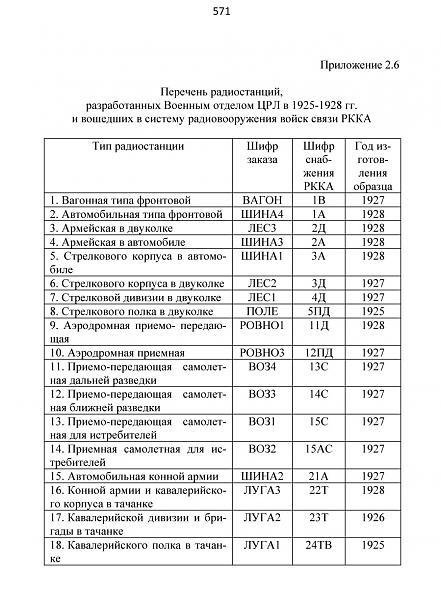 Нажмите на изображение для увеличения.  Название:3-10-01 alekseev-2571x.jpg Просмотров:9 Размер:190.3 Кб ID:171920