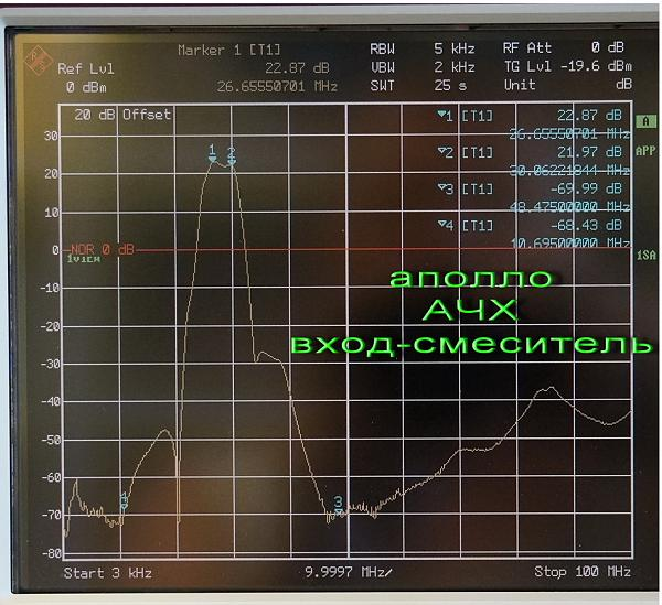 Нажмите на изображение для увеличения.  Название:apollo_ach1.jpg Просмотров:6 Размер:277.1 Кб ID:172071