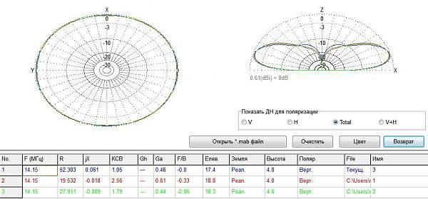 Нажмите на изображение для увеличения.  Название:три антенны.JPG Просмотров:12 Размер:97.8 Кб ID:174464