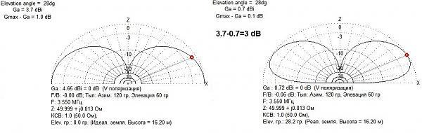 Нажмите на изображение для увеличения.  Название:Ga.JPG Просмотров:6 Размер:117.9 Кб ID:174502