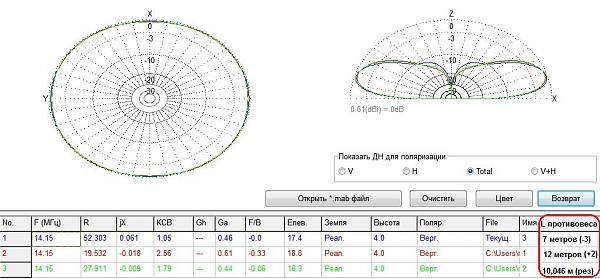 Нажмите на изображение для увеличения.  Название:три антенны.JPG Просмотров:13 Размер:148.9 Кб ID:174510