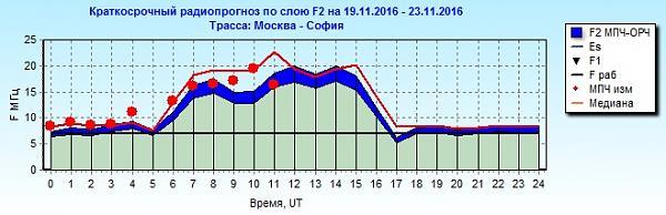 Нажмите на изображение для увеличения.  Название:Москва-София19.jpg Просмотров:5 Размер:58.5 Кб ID:175945