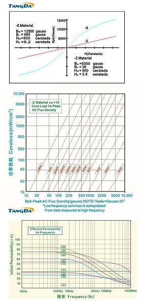 Нажмите на изображение для увеличения.  Название:TANGDA.jpg Просмотров:41 Размер:102.5 Кб ID:176406