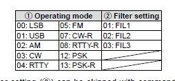 Название: IC-7600.jpg Просмотров: 827  Размер: 13.0 Кб
