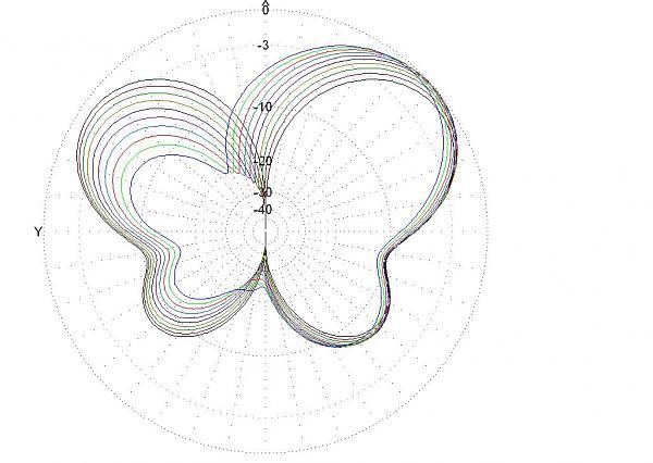 Нажмите на изображение для увеличения.  Название:фазирование[1].JPG Просмотров:3 Размер:93.0 Кб ID:179255