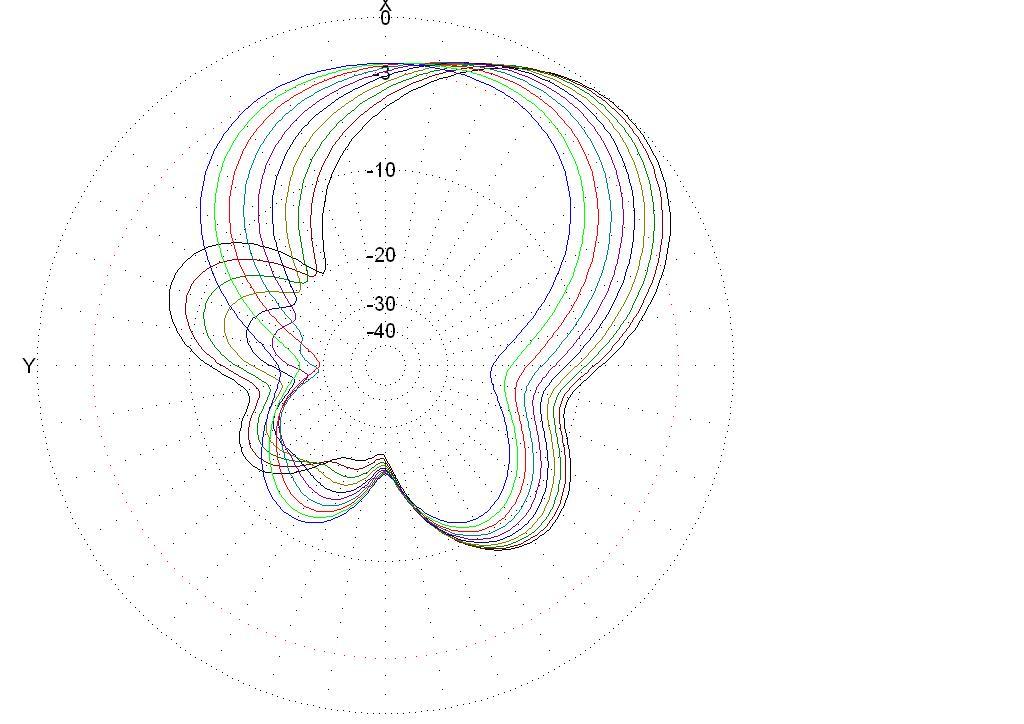 Нажмите на изображение для увеличения.  Название:фазирование1[1].JPG Просмотров:1 Размер:91.9 Кб ID:179256