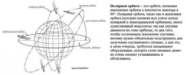 Нажмите на изображение для увеличения.  Название:орбиты.JPG Просмотров:2 Размер:139.6 Кб ID:181772