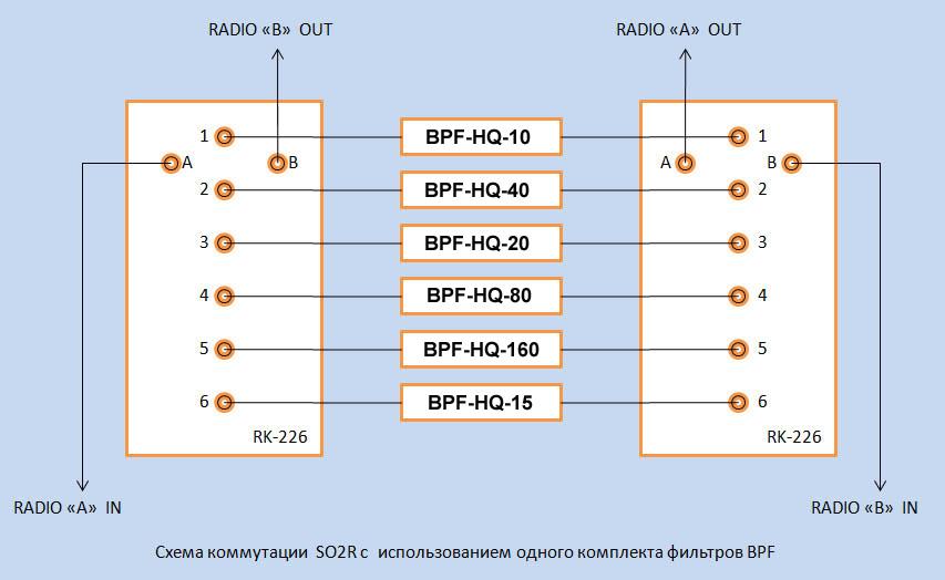 Нажмите на изображение для увеличения.  Название:bpf-rk226.jpg Просмотров:1 Размер:64.0 Кб ID:182361