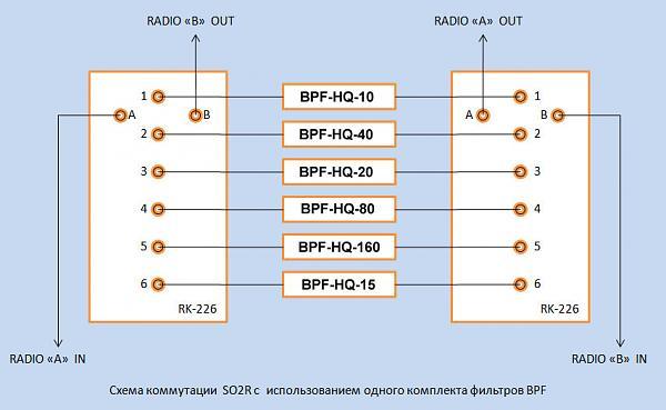 Нажмите на изображение для увеличения.  Название:bpf-rk226.jpg Просмотров:4 Размер:64.0 Кб ID:182361