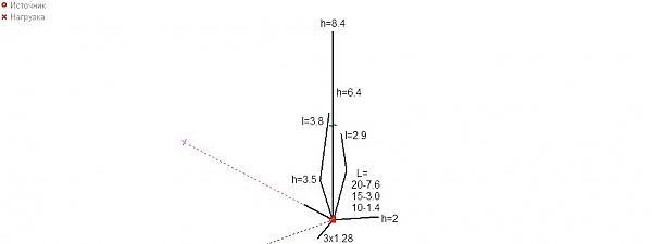 Нажмите на изображение для увеличения.  Название:futura_3asdip_by_rw4hfn.jpg Просмотров:136 Размер:24.7 Кб ID:182754