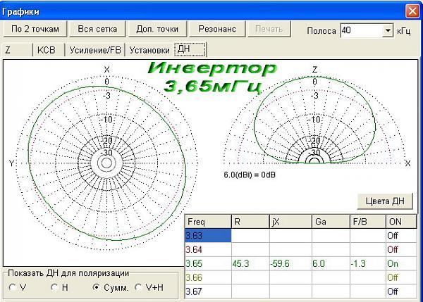 Нажмите на изображение для увеличения.  Название:Invertor 3,65mhz.jpg Просмотров:528 Размер:99.6 Кб ID:18332