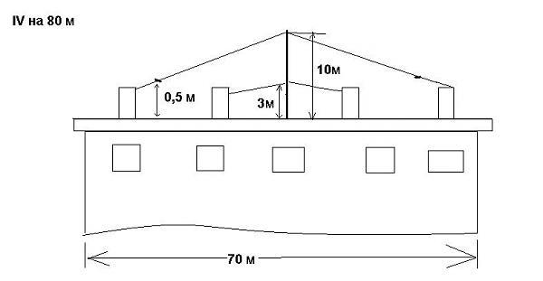 Нажмите на изображение для увеличения.  Название:IV80.JPG Просмотров:137 Размер:22.7 Кб ID:18381
