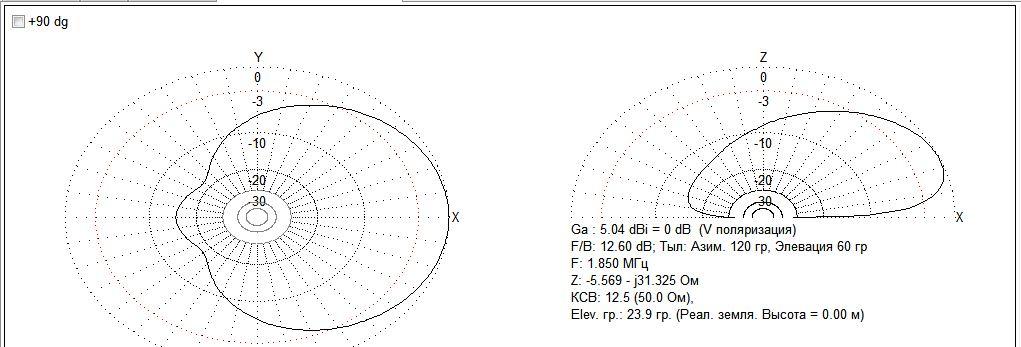 Нажмите на изображение для увеличения.  Название:Диаграмма.JPG Просмотров:0 Размер:73.0 Кб ID:184742