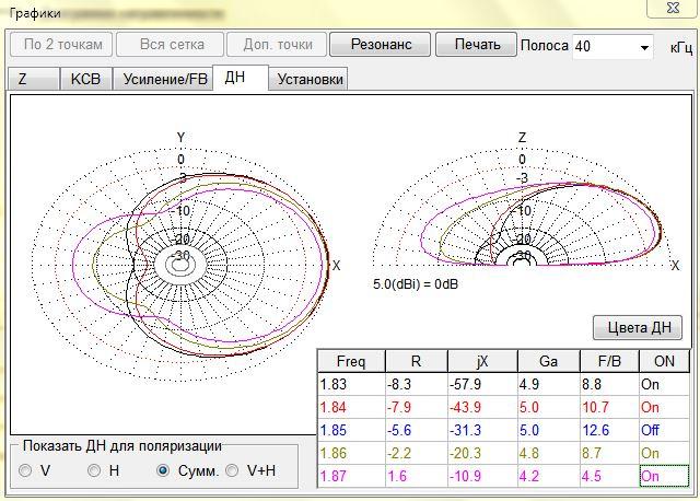 Нажмите на изображение для увеличения.  Название:графики.JPG Просмотров:0 Размер:80.8 Кб ID:184743
