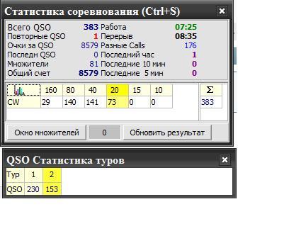 Название: ЧМ России CW.JPG Просмотров: 356  Размер: 26.8 Кб
