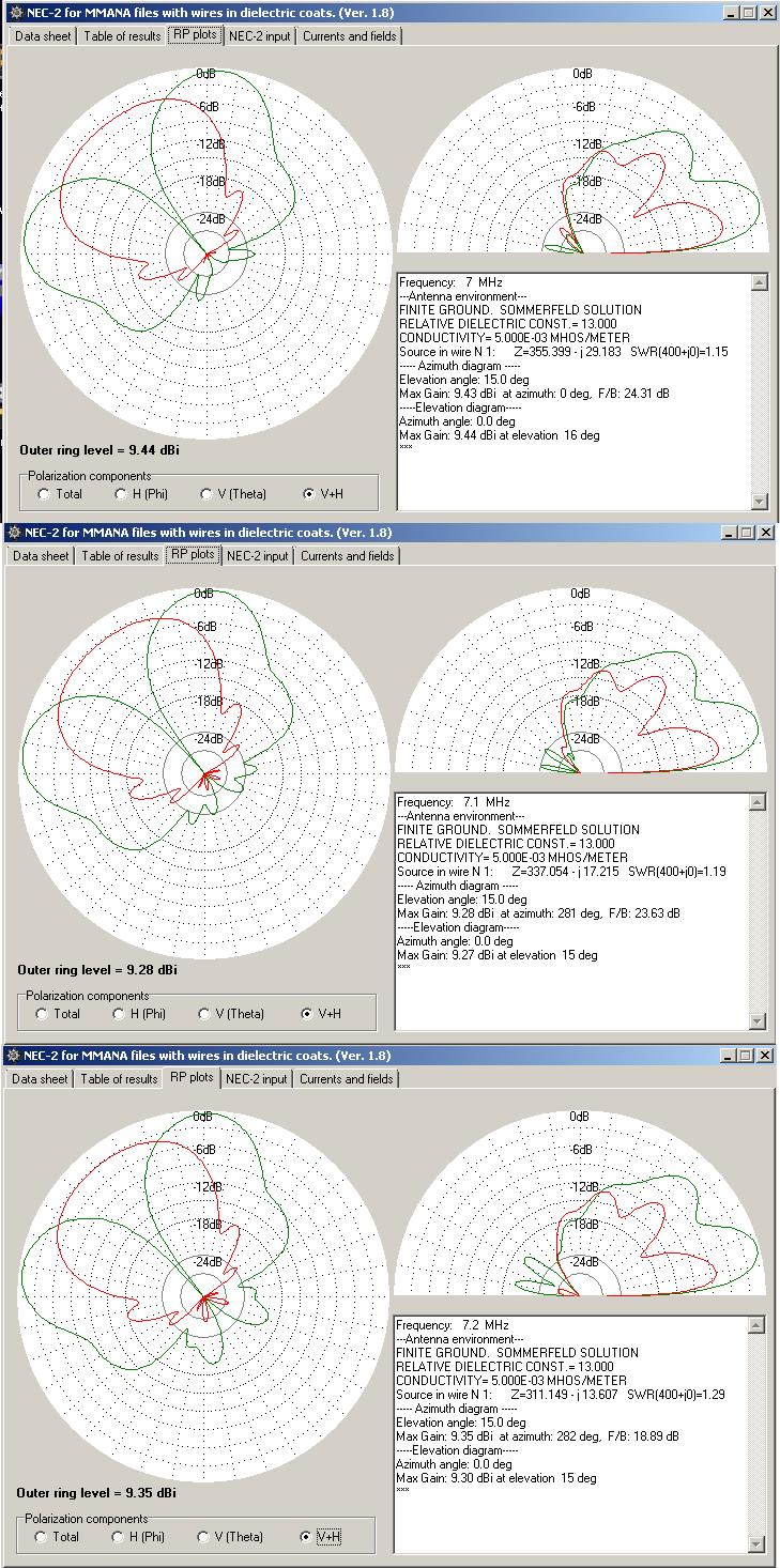 Нажмите на изображение для увеличения.  Название:7 мгц NEC-2 for MMANA.png Просмотров:20 Размер:114.5 Кб ID:185898