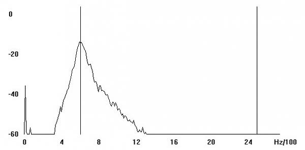 Нажмите на изображение для увеличения.  Название:1500Hz-CW+KAF2.jpg Просмотров:332 Размер:13.1 Кб ID:1862