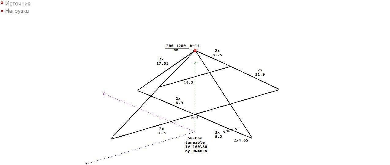 Нажмите на изображение для увеличения.  Название:ivС_1,85_3,6_nec_by_rw4hfn.jpg Просмотров:44 Размер:36.6 Кб ID:186501