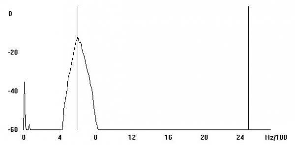 Нажмите на изображение для увеличения.  Название:400Hz-CW+KAF2.jpg Просмотров:289 Размер:12.3 Кб ID:1866