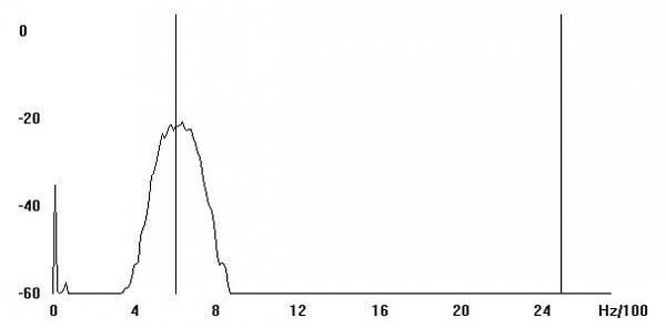 Нажмите на изображение для увеличения.  Название:200Hz-CW.jpg Просмотров:299 Размер:12.1 Кб ID:1867