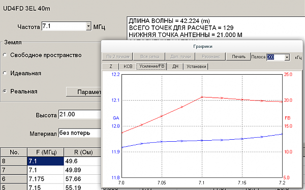 Нажмите на изображение для увеличения.  Название:3el-40m-gain.png Просмотров:2 Размер:39.2 Кб ID:187338