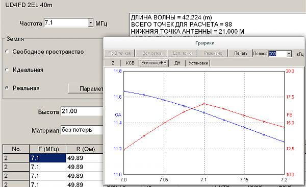 Нажмите на изображение для увеличения.  Название:2el-40m-gain.png Просмотров:1 Размер:39.4 Кб ID:187339