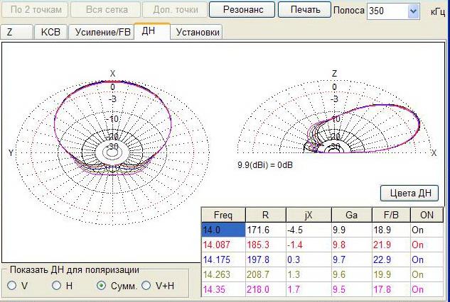Нажмите на изображение для увеличения.  Название:vv dia.JPG Просмотров:4 Размер:122.5 Кб ID:187692