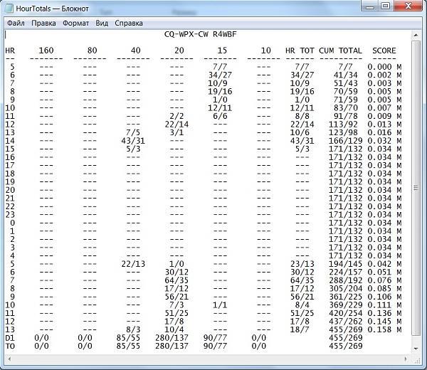 Нажмите на изображение для увеличения.  Название:Totals.jpg Просмотров:4 Размер:239.7 Кб ID:188798