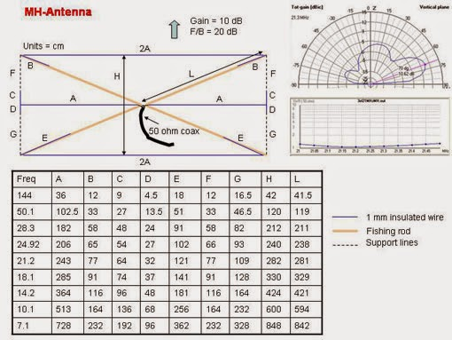 Название: x5MHAntenna.jpg Просмотров: 626  Размер: 52.1 Кб