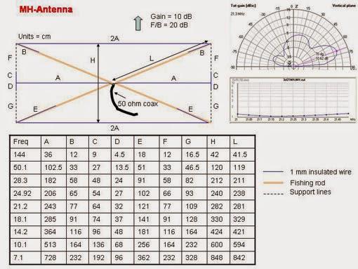 Название: x5MHAntenna.jpg Просмотров: 1266  Размер: 52.1 Кб