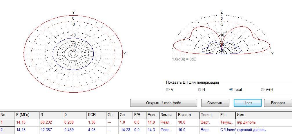 Нажмите на изображение для увеличения.  Название:сравнение.JPG Просмотров:5 Размер:91.9 Кб ID:191844