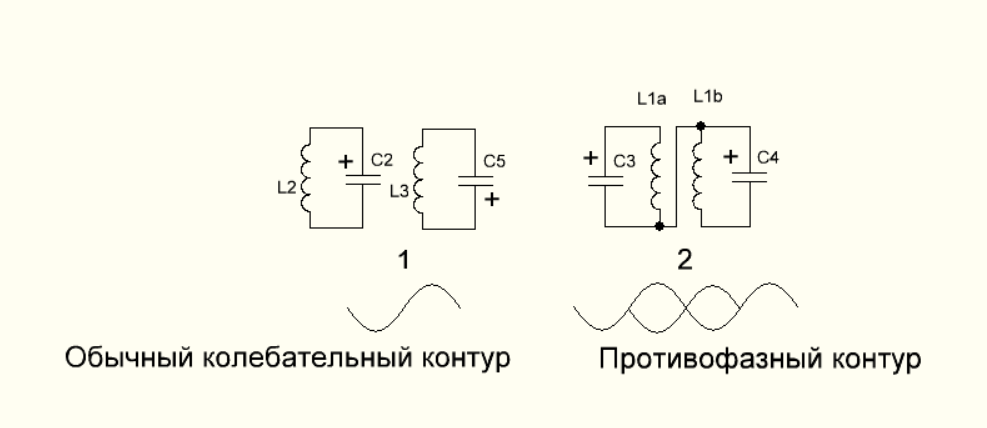 Нажмите на изображение для увеличения.  Название:Типы колебател&#11.PNG Просмотров:2 Размер:34.5 Кб ID:192054