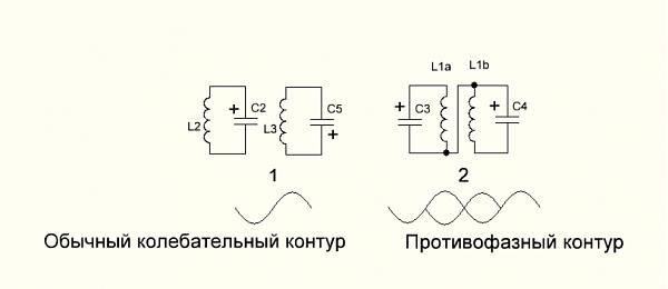 Нажмите на изображение для увеличения.  Название:Типы колебател&#11.PNG Просмотров:9 Размер:34.5 Кб ID:192054