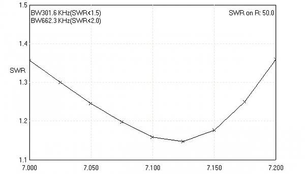 Нажмите на изображение для увеличения.  Название:40 SWR.jpg Просмотров:3 Размер:22.6 Кб ID:192544