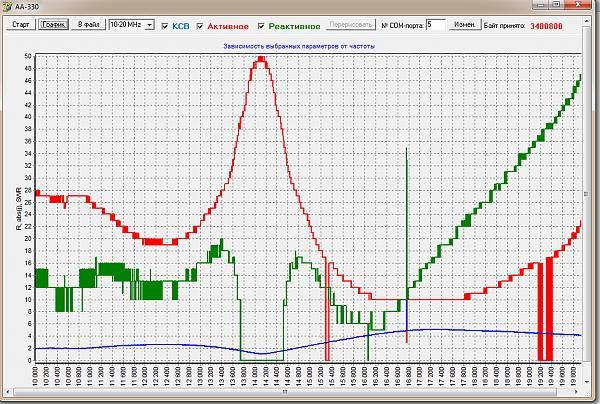 Нажмите на изображение для увеличения.  Название:10-20 МГц.jpg Просмотров:13 Размер:2.27 Мб ID:192681