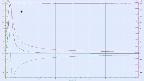 Нажмите на изображение для увеличения.  Название:balun_2_chart.jpg Просмотров:6 Размер:211.5 Кб ID:192768