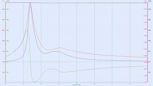 Нажмите на изображение для увеличения.  Название:balun_3_chart.jpg Просмотров:7 Размер:201.7 Кб ID:192769