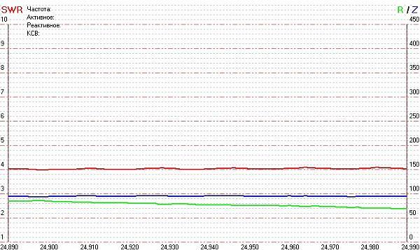 Нажмите на изображение для увеличения.  Название:UA4PA-antenna_graph_24.jpg Просмотров:191 Размер:145.1 Кб ID:19288