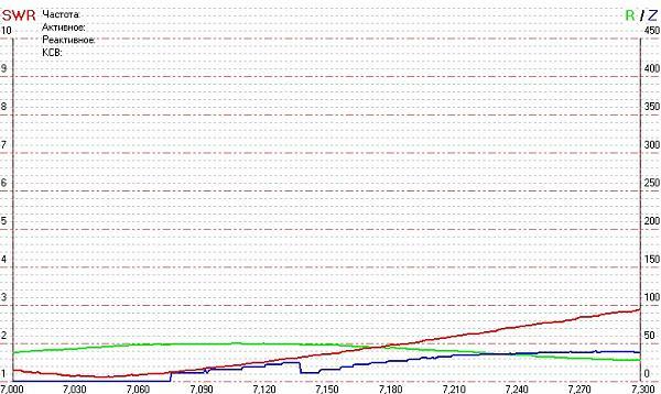Нажмите на изображение для увеличения.  Название:UA4PA-7 AT.jpg Просмотров:165 Размер:146.5 Кб ID:19291
