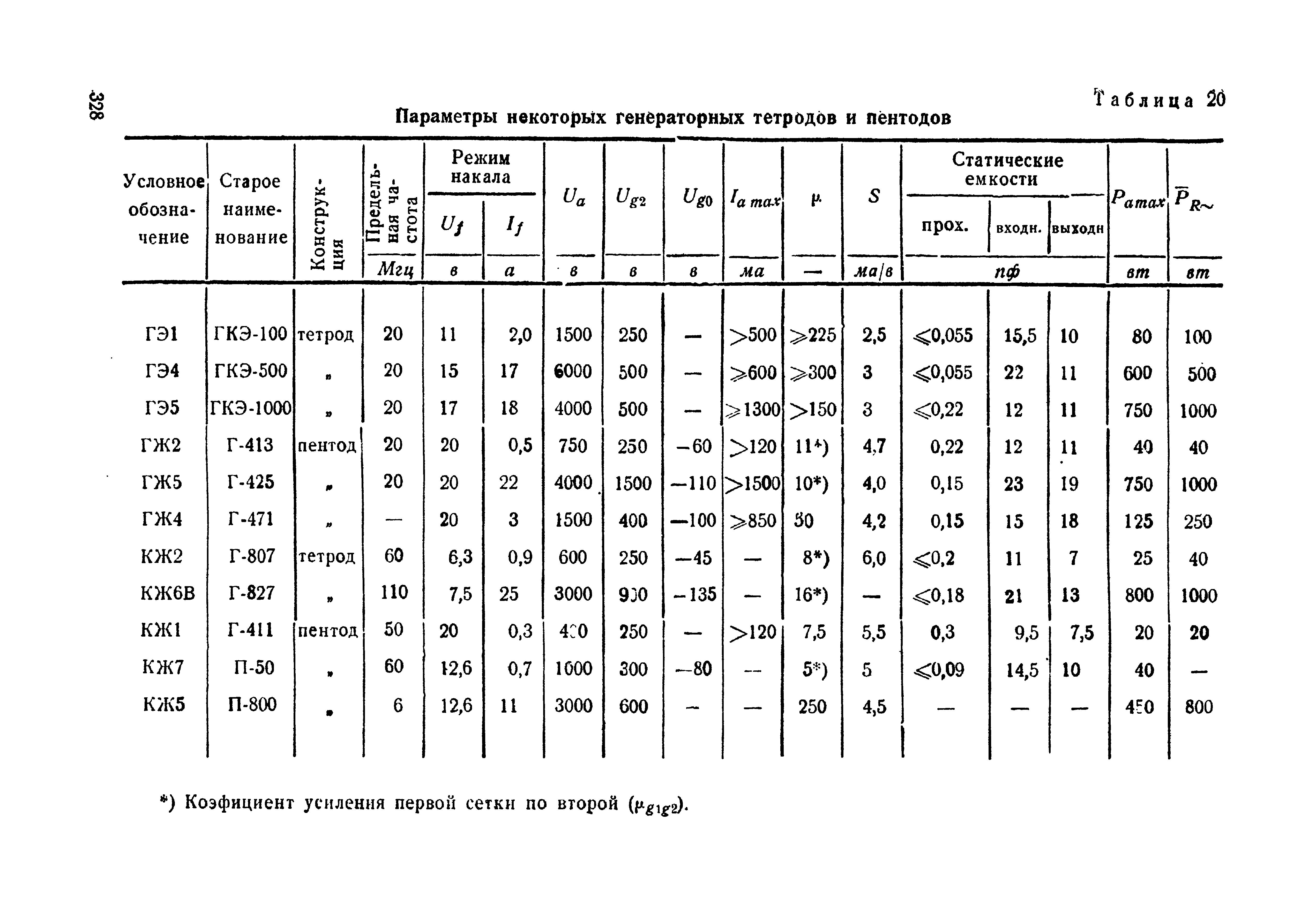 Нажмите на изображение для увеличения.  Название:p0332.png Просмотров:15 Размер:135.5 Кб ID:193812