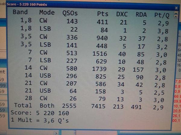 Нажмите на изображение для увеличения.  Название:UA4S RDAC Result.jpg Просмотров:6 Размер:97.5 Кб ID:194217