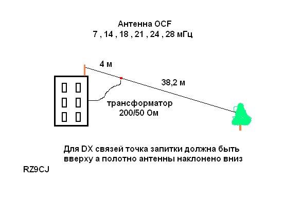 Название: OCF_.jpg Просмотров: 372  Размер: 24.1 Кб