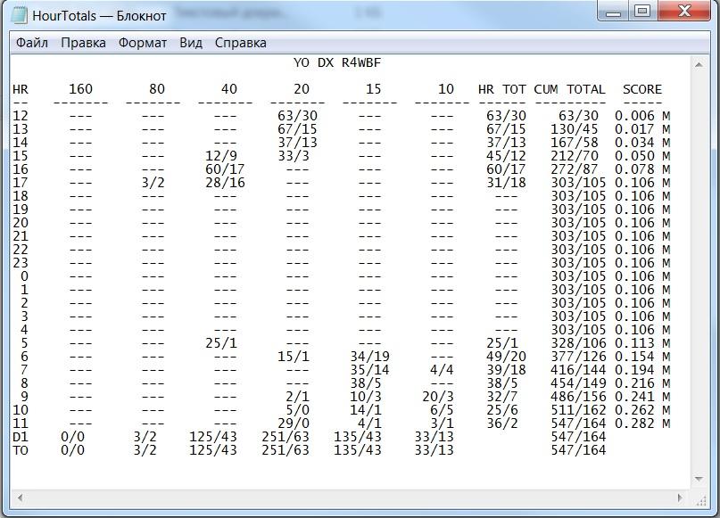 Нажмите на изображение для увеличения.  Название:Stat band.jpg Просмотров:48 Размер:168.3 Кб ID:194845