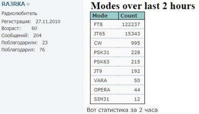Название: Modes over last 2 hours_.JPG Просмотров: 714  Размер: 12.3 Кб
