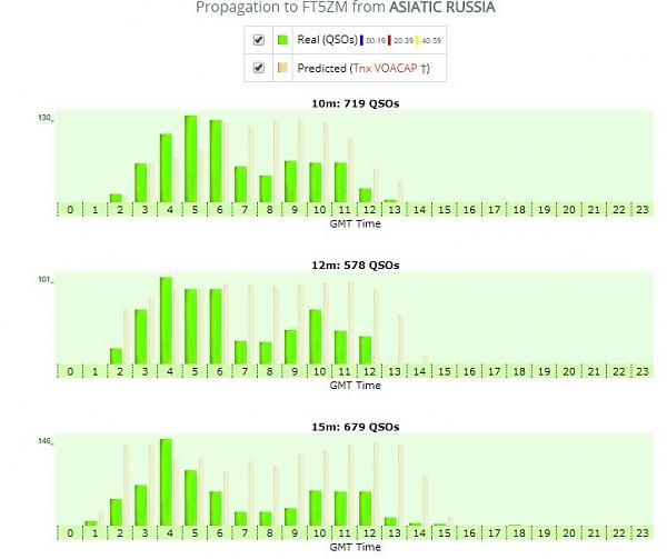 Нажмите на изображение для увеличения.  Название:FT5ZM_AsRus.JPG Просмотров:6 Размер:55.3 Кб ID:198015