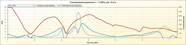 Нажмите на изображение для увеличения.  Название:вертикал без СУ2.jpg Просмотров:3 Размер:94.9 Кб ID:199170