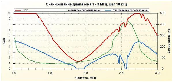 Нажмите на изображение для увеличения.  Название:вертикал без фидера.jpg Просмотров:5 Размер:56.1 Кб ID:199187
