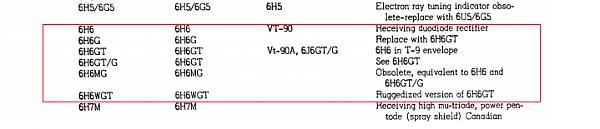 Нажмите на изображение для увеличения.  Название:6H6.Tubes.png Просмотров:9 Размер:32.6 Кб ID:200459